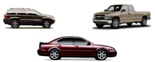 Auto Brokers Inc -- Wholesale/Retail Auto Brokers for the Upper Midwest (Minnesota).